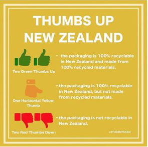 Thumbs Up New Zealand